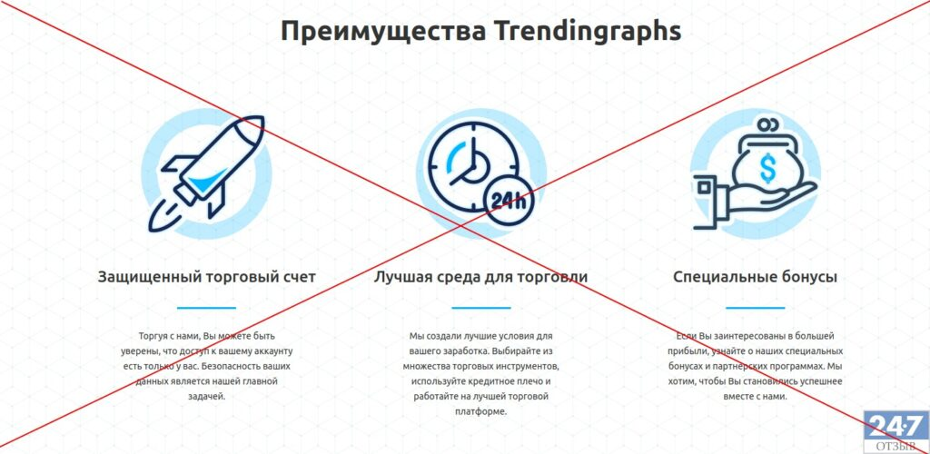 trendingraphs.net